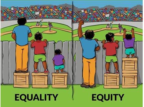 Equity vs Equality 2